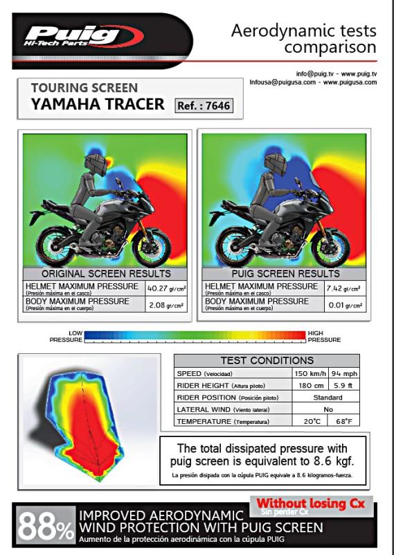 Puig dans la course ! - Page 7 7646-study-1